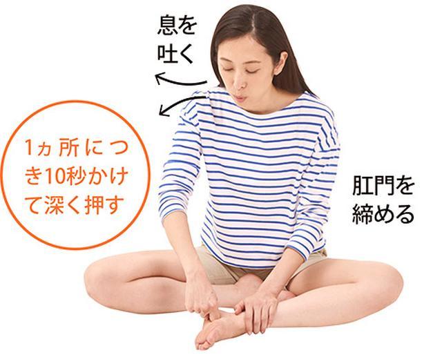 画像4: 頻尿・尿もれに効く「足の裏もみ」のやり方