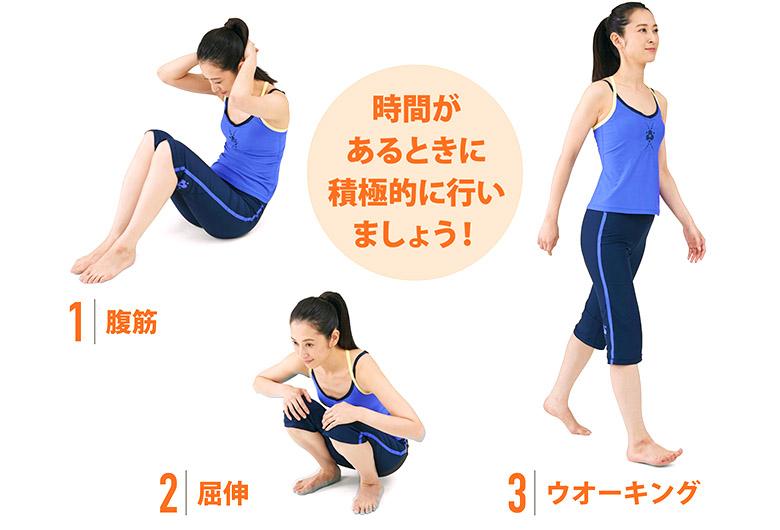 画像: 運動で慢性骨盤痛症候群が改善