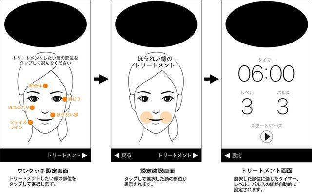 画像: 選択した部分によって、レベルやパルスが自動で変わる。