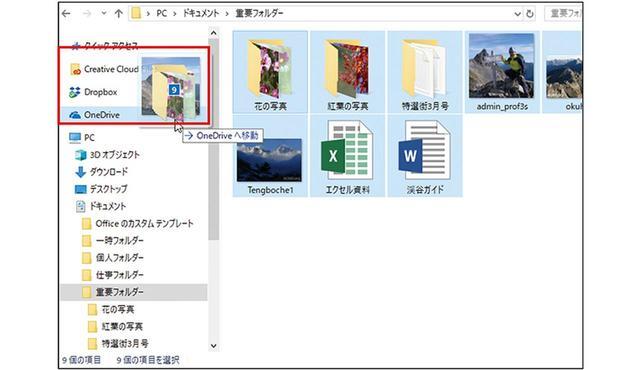 画像: パソコン内のフォルダーからデータをOneDriveへドラッグすればいい。通常は移動になるが、右クリックでドラッグするとコピーも選べる。