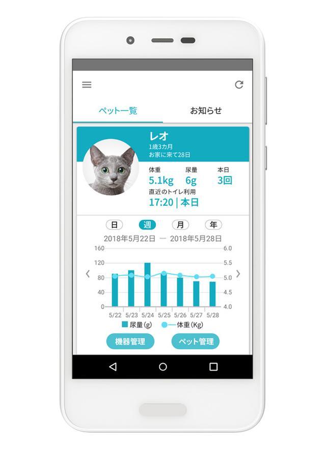 画像: 蓄積されたデータは専用のスマホアプリから確認できる。 cocorostore.sharp.co.jp