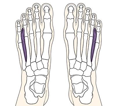 画像1: 「足の指のまた押し」のやり方