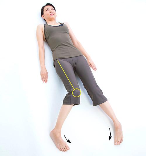 画像1: 子宮脱を改善し予防する体操のやり方