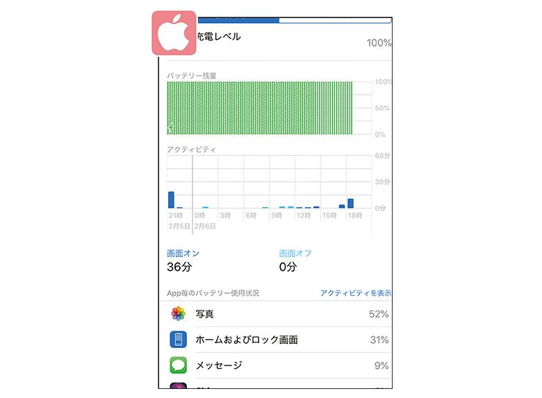 画像: 「設定」→「バッテリー」を開くと、アプリの使用率がわかる。頻繁に使っているアプリの使用を意識的に抑えれば省エネになる。