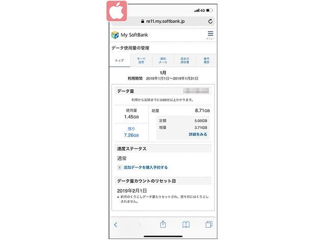 画像: ソフトバンクは、ブラウザーのブックマークから「My SoftBank」にアクセスし、アカウントでログイン後に「データ量」を選択すると、その月に使ったデータ量を確認できる。