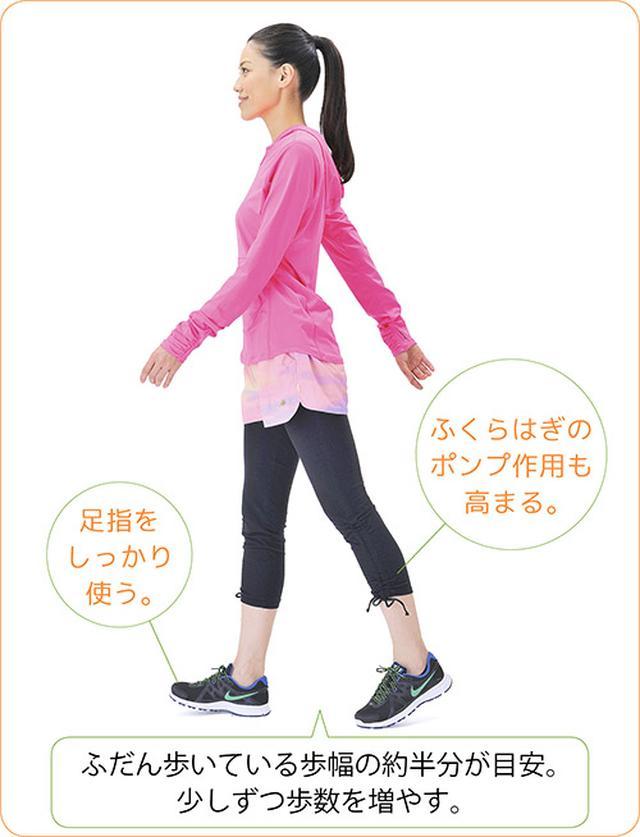 画像10: 【足指伸ばしのやり方】足指ケアでひざ痛・腰痛・体の痛みの根本原因を取り除く!