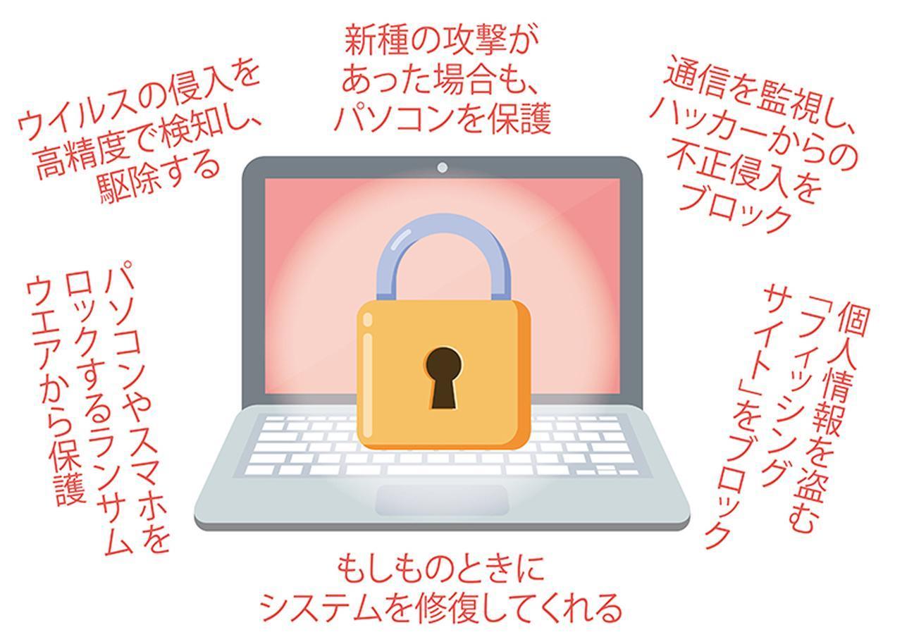 画像: 【Windows Defender】市販のセキュリティ対策アプリは必要? - 特選街web
