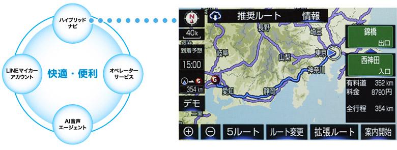 画像: 一般的なルート候補のほかに、トヨタ独自の道路情報などを使って解析した「推奨ルート」が配信される。