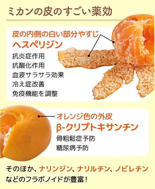 画像: 過剰な炎症を起こす物質をミカンの皮が抑制