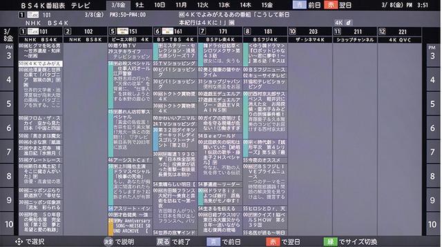 画像: EPGの操作もテレビのリモコンで可能。チューナーのEPGは、テレビのEPGと違うデザインのため、識別も容易だ。
