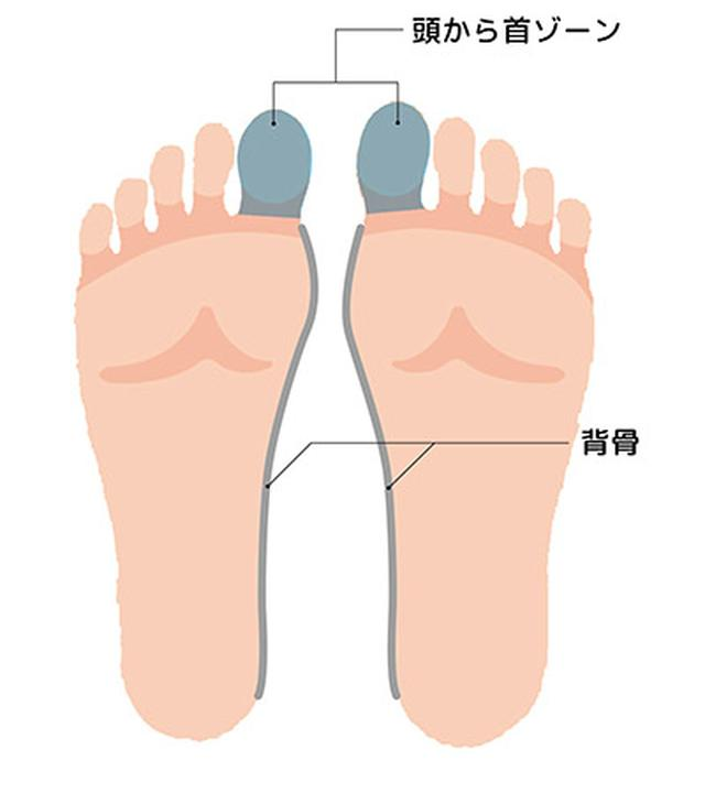 """画像12: 【症状別】足裏マッサージのやり方 不調や痛みを改善する""""痛くない""""足裏ケア"""