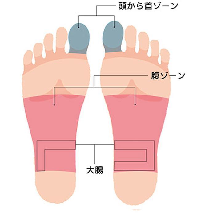 """画像21: 【症状別】足裏マッサージのやり方 不調や痛みを改善する""""痛くない""""足裏ケア"""