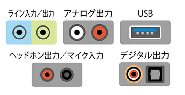 画像7: 【パソコン・スマホ対応】スピーカーの種類と特徴は?接続はBluetooth・Wi-Fi・USBがトレンド