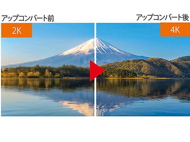 画像4: 【4Kとは】画素数は4倍!2Kテレビとの違いを詳しく解説!