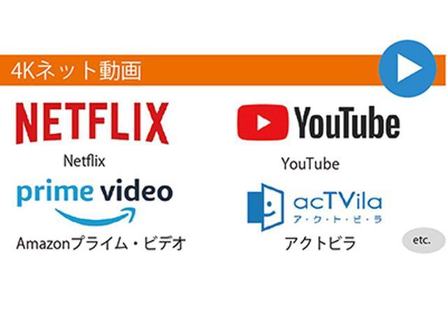 画像2: 【4Kとは】画素数は4倍!2Kテレビとの違いを詳しく解説!