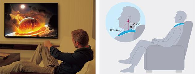 画像: スピーカーの配置や構成を工夫することで、耳を塞がずに、迫力あるサウンドをひとりで楽しめる jp.sharp