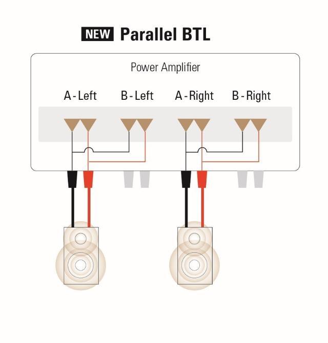 画像: シングルワイヤ接続でも4chすべてのアンプを使って駆動する新機能「パラレルBTLドライブ」 www.marantz.jp