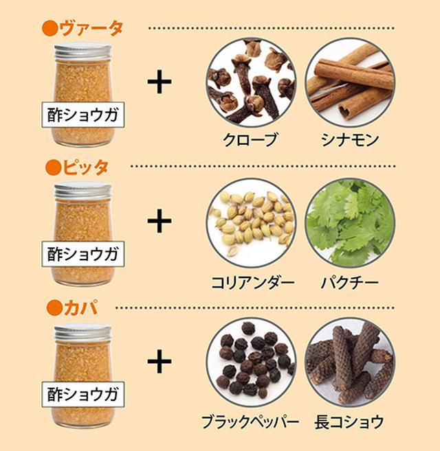 画像: 【タイプ別】酢生姜の食べ方 スパイスを合わせて効果アップ!夏は人によって注意が必要