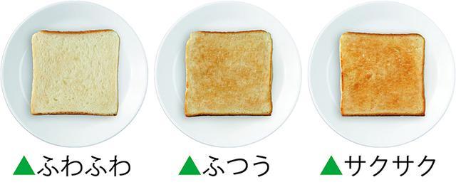 画像: 焼き色は5段階から選択可能。パンの厚さも4種類から選べ、自動制御で失敗知らず。調理の難しいフレンチトーストもボタン一つでお手の物。