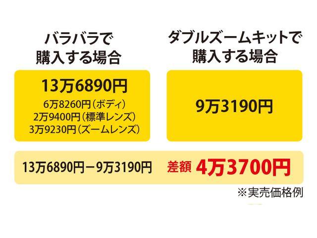 画像1: キヤノン・EOS Kiss Mを購入するケース