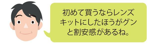 画像2: キヤノン・EOS Kiss Mを購入するケース