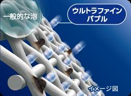 画像: www.toshiba-lifestyle.co.jp