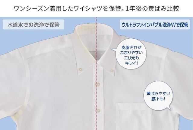 画像: 週1回6カ月着用し、6カ月相当保管した場合のウルトラファインバブル水と水道水の標準コースで5kg洗濯時の比較。衣類の量・汚れ・洗剤の種類などによって効果は異なります。(東芝ライフスタイル調べ) www.toshiba-lifestyle.co.jp