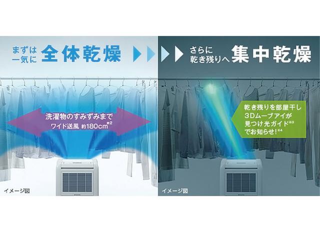 画像: 3Dムーブアイが洗濯物の乾き具合を常にチェック。濡れている部分にはピンポイントで送風して徹底乾燥。