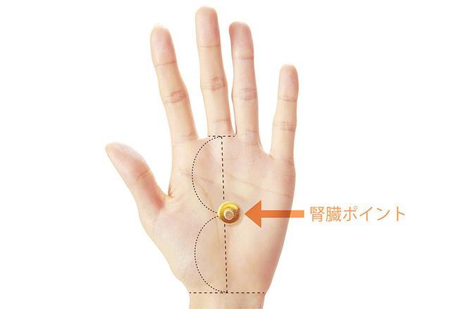 画像: 腎臓ポイントへのお灸のやり方