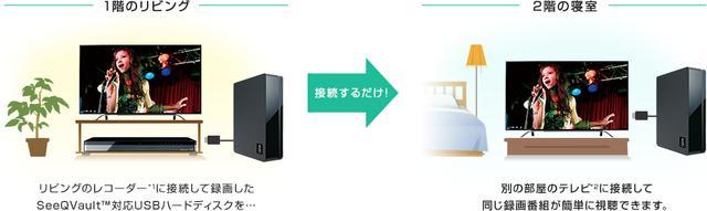 画像: SeeQVault対応テレビとハードディスクなら、つなぎ直すだけで他のテレビで録画番組が再生できる www.toshiba.co.jp
