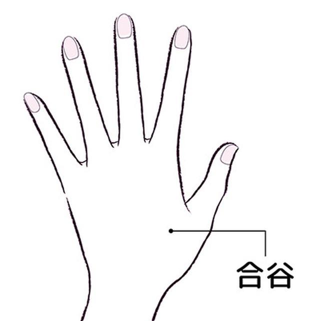 画像1: ②手のツボ押しマッサージ