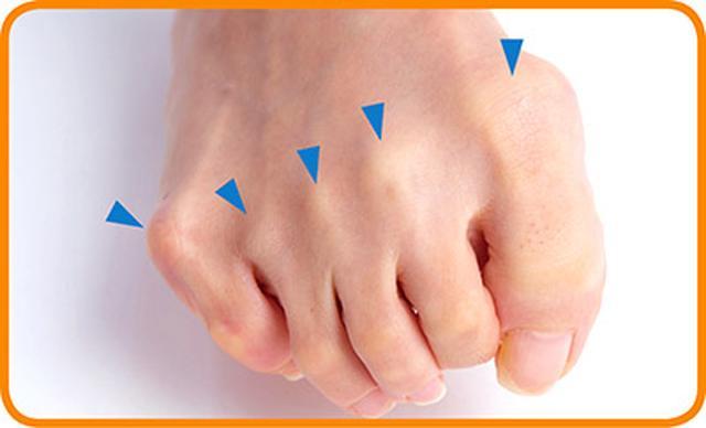 画像: このグリグリしたところを起点として、足の指を回す