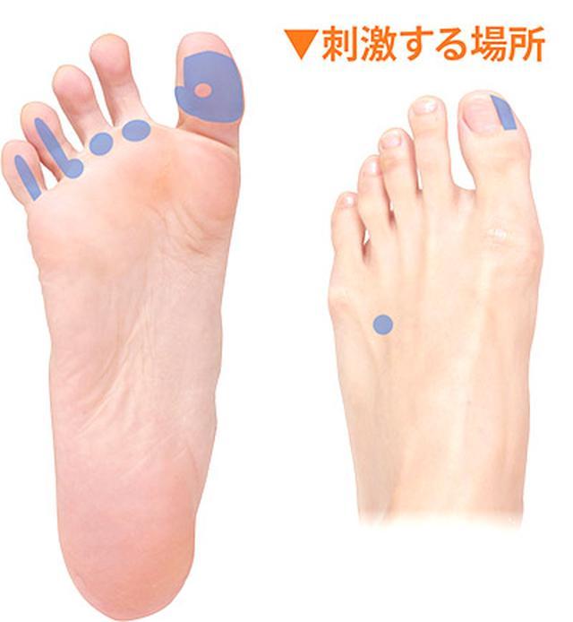 画像28: 【足裏の反射区】症状別「足の裏もみ」のやり方 心の痛みに気づいてあげることが大切