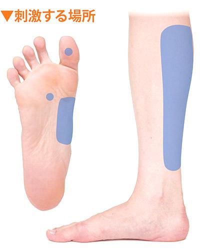 ツボ 足の裏 痛み