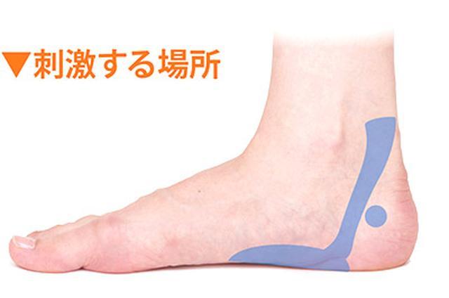 画像24: 【足裏の反射区】症状別「足の裏もみ」のやり方 心の痛みに気づいてあげることが大切