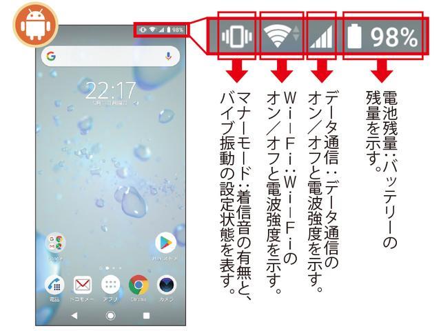 画像: Androidの画面