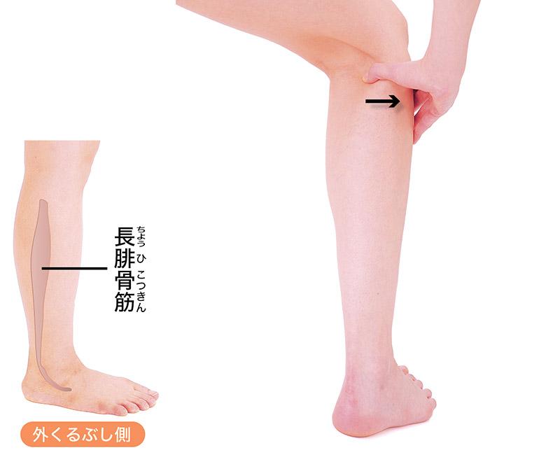 画像1: 【股関節痛】軟骨がすり減る原因に注目!3ヵ所の筋肉&腱をほぐす「骨はがし」のやり方
