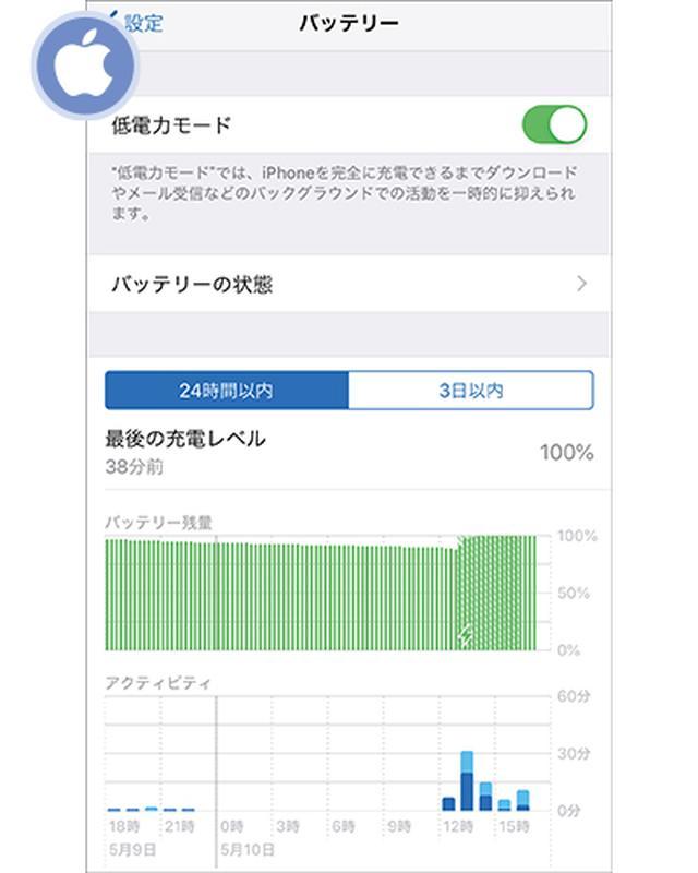 画像: 充電量が20%以下になると「節電モード」への移行が促される。メールチェックの頻度を減らし、電池切れまでの時間を稼ぐモードだ。