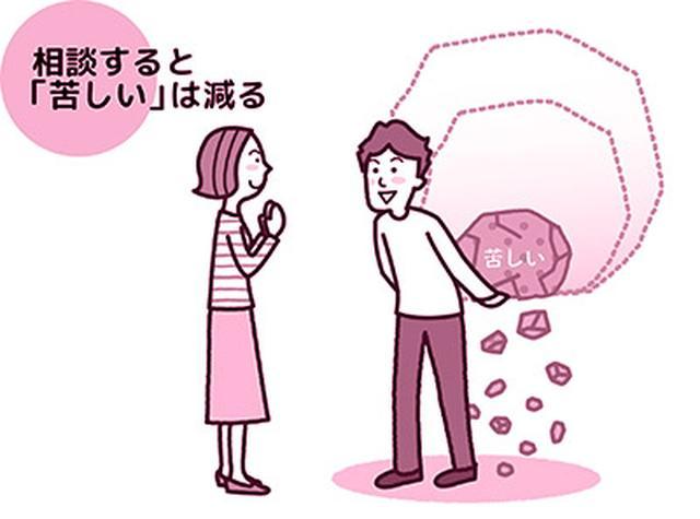 画像: 話を聞いてもらう・言葉にするだけで気分はスッキリする!