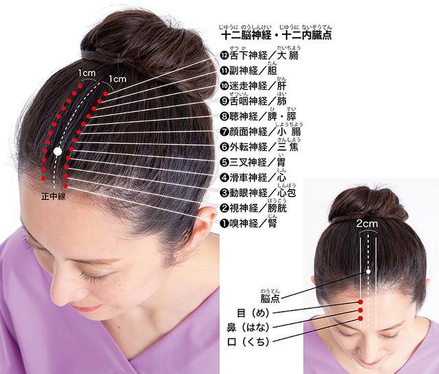 画像1: 「頭の爪刺激」のやり方