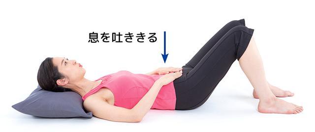 画像2: 【痛みの再発を防ぐ体操】