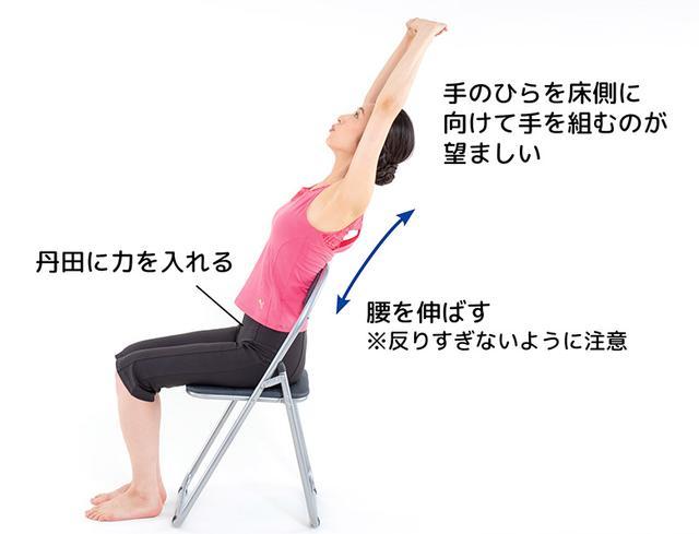 画像: 【痛みが落ちついたら行う体操 1】
