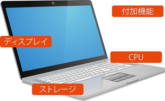 画像: ●Windows10パソコン選びの重要ポイント
