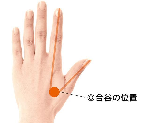 画像1: ストレス・イライラが止まらない時に効果的な「手のツボ押し」
