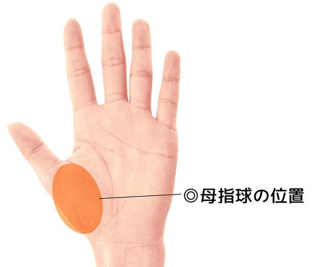 画像3: ストレス・イライラが止まらない時に効果的な「手のツボ押し」
