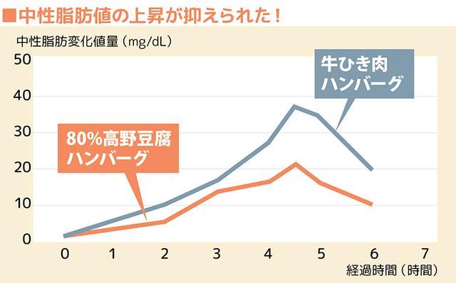 画像: ※石黒貴寛ら、薬理と治療、40(10):915-9(2012)より、論文中の図を元に新たに作図