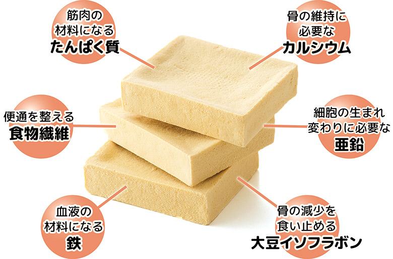豆腐 栄養 高野