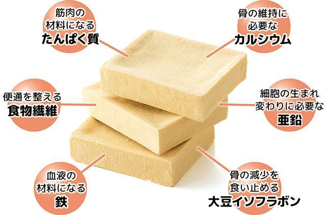 画像: 高野豆腐にはさまざまな体にいい栄養素が含まれている
