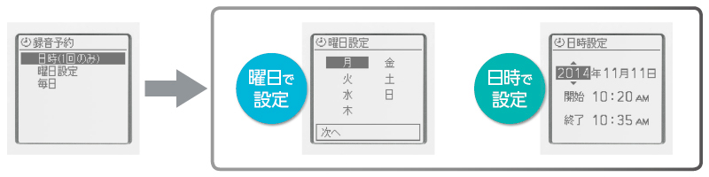 画像: 日時を指定しての一回録音はもちろん、毎週同じ曜日や毎日同じ時間の番組を繰り返し録る、といった設定もできる予約録音機能。 www.sony.jp