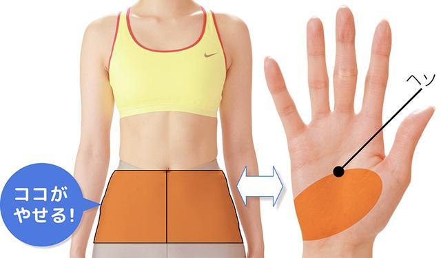 画像7: ふくらはぎダイエットに!二重あごや二の腕など「部分やせ」ができる【ダイエットテープのやり方】を紹介